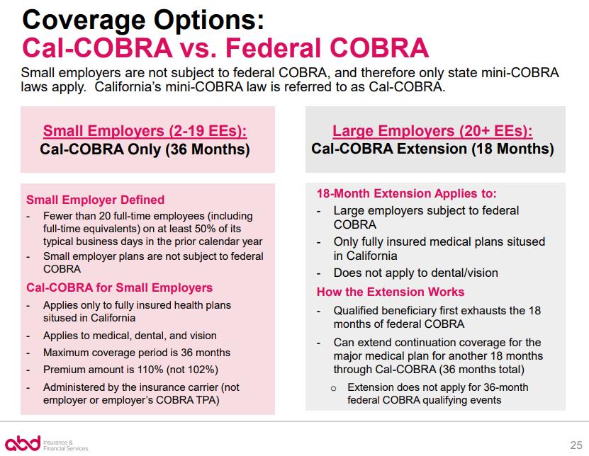 Cal-COBRA vs Federal COBRA