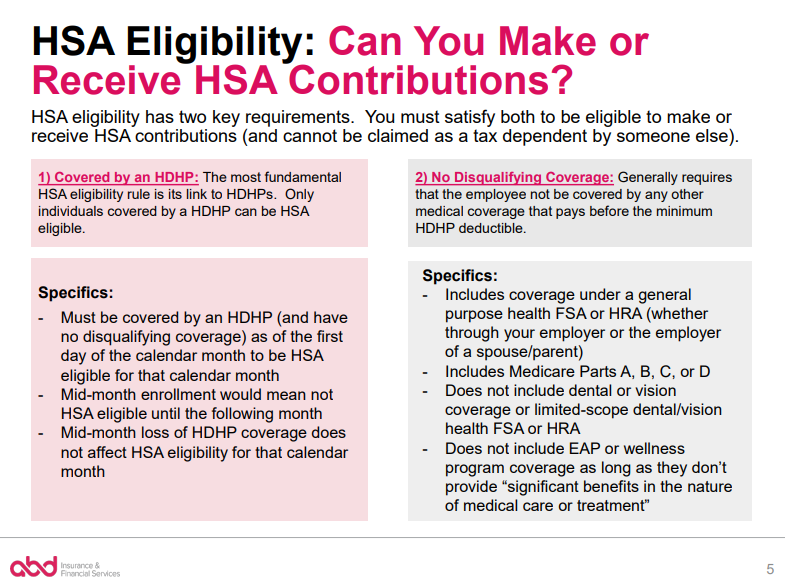 medicare+making+hsa+contributions