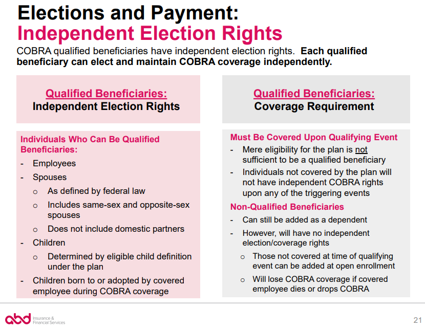 Enrolling New Dependents And Changing Plan Options Under Cobra